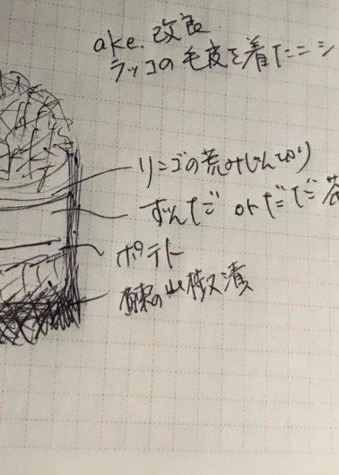 にしんの山椒漬け・番外編 thumbnail
